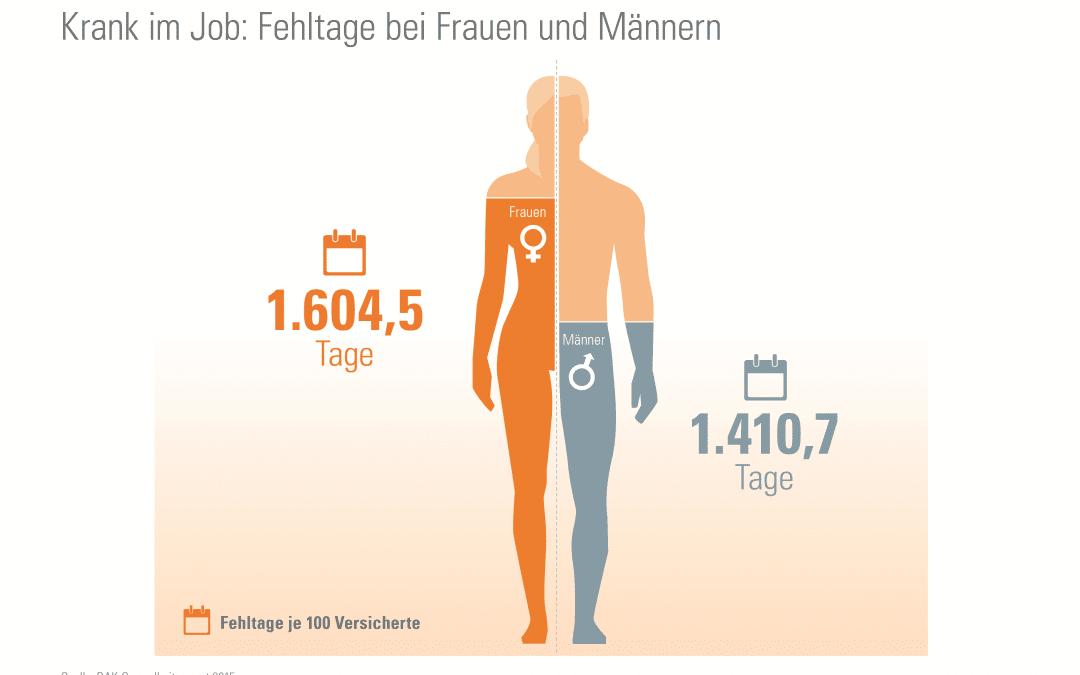 DAK REport zum Krankenstand in Bayern